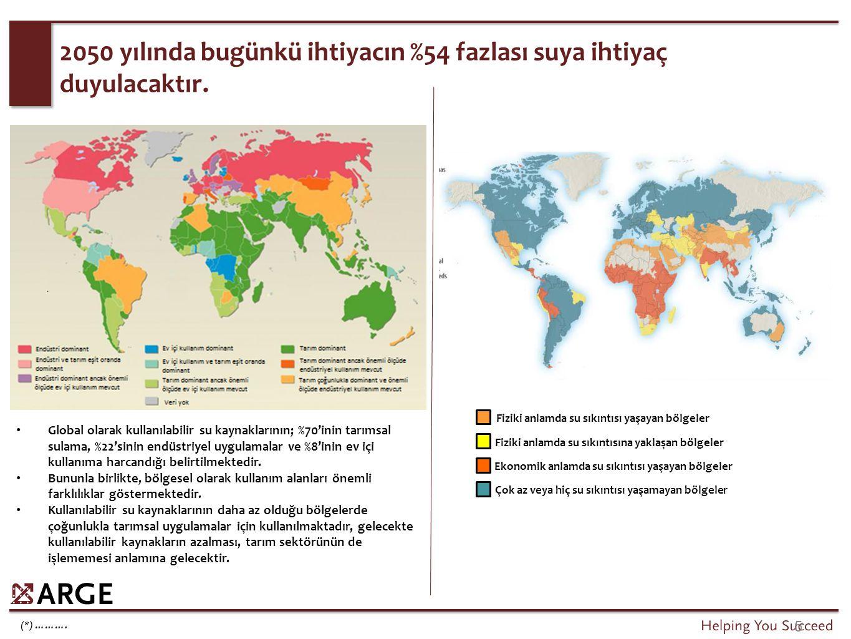 (*) ………. Global olarak kullanılabilir su kaynaklarının; %70'inin tarımsal sulama, %22'sinin endüstriyel uygulamalar ve %8'inin ev içi kullanıma harcan