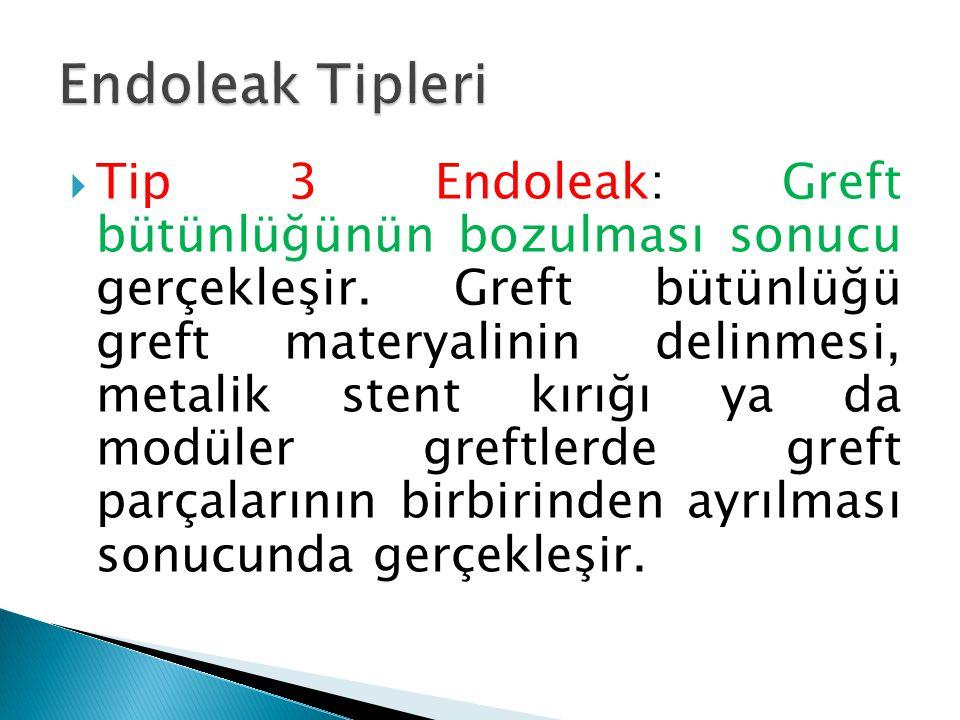  Tip 3 Endoleak: Greft bütünlüğünün bozulması sonucu gerçekleşir. Greft bütünlüğü greft materyalinin delinmesi, metalik stent kırığı ya da modüler gr