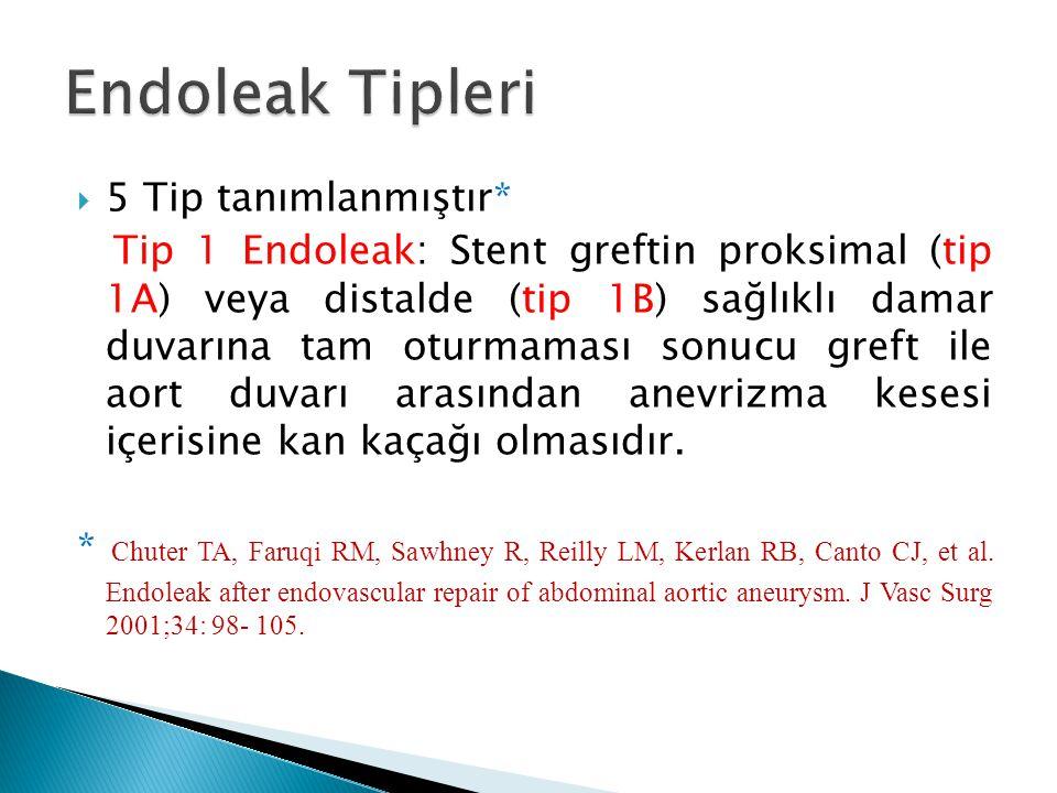  5 Tip tanımlanmıştır* Tip 1 Endoleak: Stent greftin proksimal (tip 1A) veya distalde (tip 1B) sağlıklı damar duvarına tam oturmaması sonucu greft il