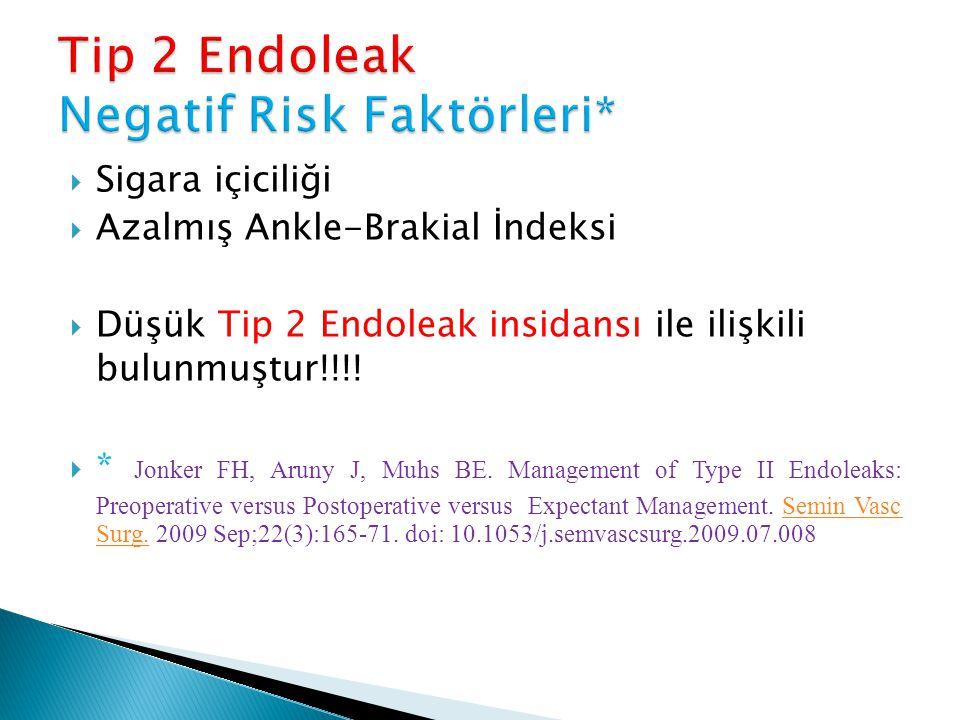 Sigara içiciliği  Azalmış Ankle-Brakial İndeksi  Düşük Tip 2 Endoleak insidansı ile ilişkili bulunmuştur!!!!  * Jonker FH, Aruny J, Muhs BE. Mana