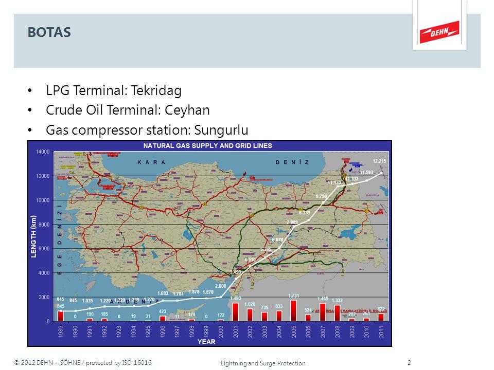 © 2012 DEHN + SÖHNE / protected by ISO 16016 BOTAS LPG Terminal: Tekridag Crude Oil Terminal: Ceyhan Gas compressor station: Sungurlu Lightning and Su