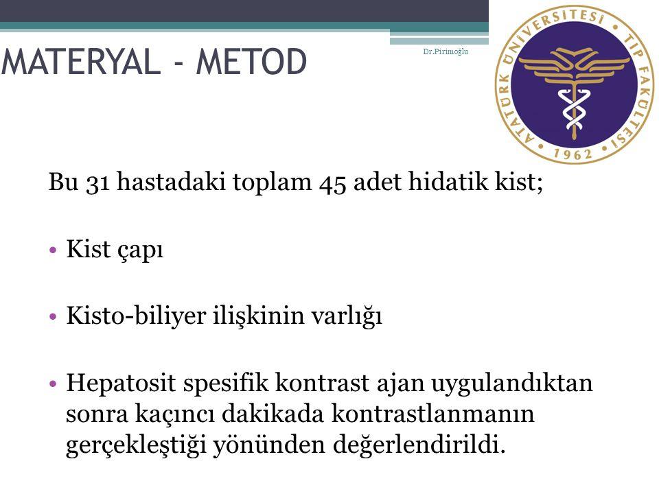 MATERYAL - METOD Bu 31 hastadaki toplam 45 adet hidatik kist; Kist çapı Kisto-biliyer ilişkinin varlığı Hepatosit spesifik kontrast ajan uygulandıktan