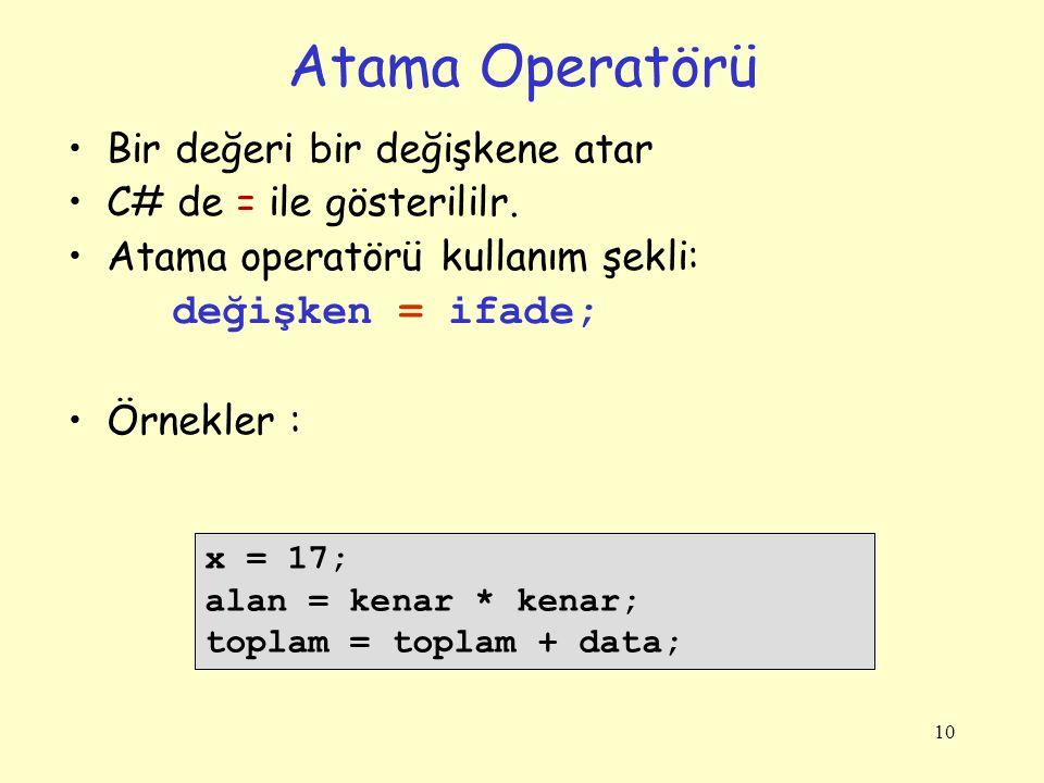 10 Atama Operatörü Bir değeri bir değişkene atar C# de = ile gösterililr.
