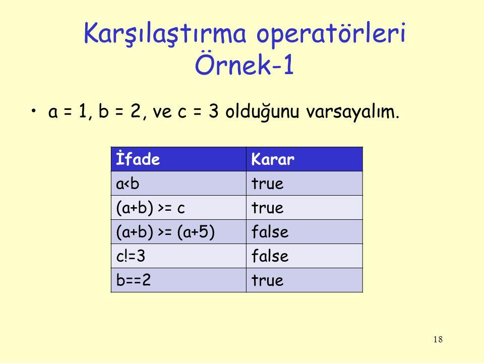 18 Karşılaştırma operatörleri Örnek-1 a = 1, b = 2, ve c = 3 olduğunu varsayalım.