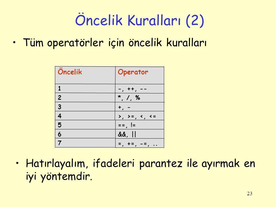 23 Öncelik Kuralları (2) >, >=, <, <=4 +, -3 *, /, %2 -, ++, --1 OperatorÖncelik 5 6 7 ==, != &&, || =, +=, -=,..