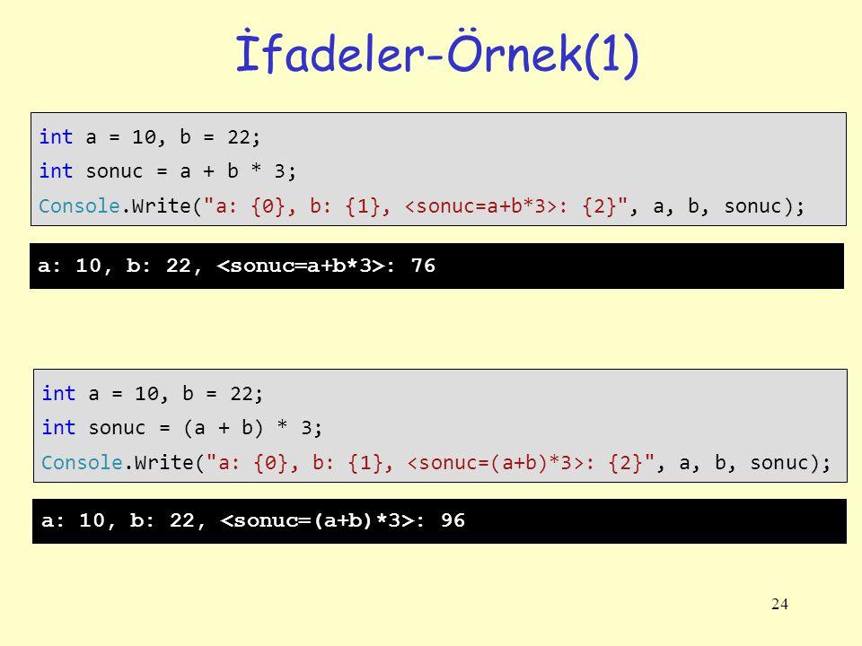 24 İfadeler-Örnek(1) int a = 10, b = 22; int sonuc = a + b * 3; Console.Write( a: {0}, b: {1}, : {2} , a, b, sonuc); int a = 10, b = 22; int sonuc = (a + b) * 3; Console.Write( a: {0}, b: {1}, : {2} , a, b, sonuc); a: 10, b: 22, : 76 a: 10, b: 22, : 96