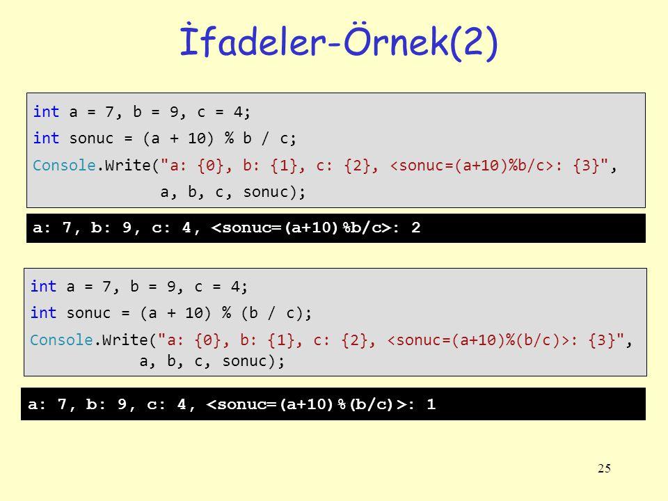 25 İfadeler-Örnek(2) int a = 7, b = 9, c = 4; int sonuc = (a + 10) % b / c; Console.Write( a: {0}, b: {1}, c: {2}, : {3} , a, b, c, sonuc); int a = 7, b = 9, c = 4; int sonuc = (a + 10) % (b / c); Console.Write( a: {0}, b: {1}, c: {2}, : {3} , a, b, c, sonuc); a: 7, b: 9, c: 4, : 2 a: 7, b: 9, c: 4, : 1