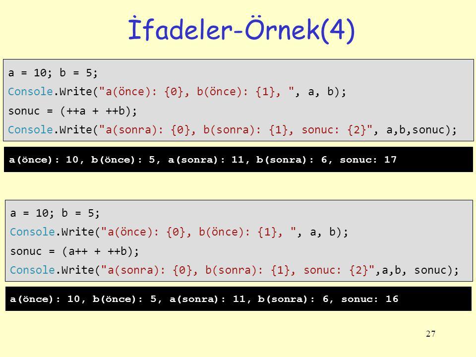 27 İfadeler-Örnek(4) a = 10; b = 5; Console.Write( a(önce): {0}, b(önce): {1}, , a, b); sonuc = (a++ + ++b); Console.Write( a(sonra): {0}, b(sonra): {1}, sonuc: {2} ,a,b, sonuc); a = 10; b = 5; Console.Write( a(önce): {0}, b(önce): {1}, , a, b); sonuc = (++a + ++b); Console.Write( a(sonra): {0}, b(sonra): {1}, sonuc: {2} , a,b,sonuc); a(önce): 10, b(önce): 5, a(sonra): 11, b(sonra): 6, sonuc: 16 a(önce): 10, b(önce): 5, a(sonra): 11, b(sonra): 6, sonuc: 17