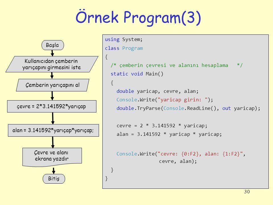 30 Örnek Program(3) using System; class Program { /* çemberin çevresi ve alanını hesaplama */ static void Main() { double yaricap, cevre, alan; Console.Write( yaricap girin: ); double.TryParse(Console.ReadLine(), out yaricap); cevre = 2 * 3.141592 * yaricap; alan = 3.141592 * yaricap * yaricap; Console.Write( cevre: {0:F2}, alan: {1:F2} , cevre, alan); } } Kullanıcıdan çemberin yarıçapını girmesini iste çevre = 2*3.141592*yarıçap Çevre ve alanı ekrana yazdır alan = 3.141592*yarıçap*yarıçap; Başla Bitiş Çemberin yarıçapını al