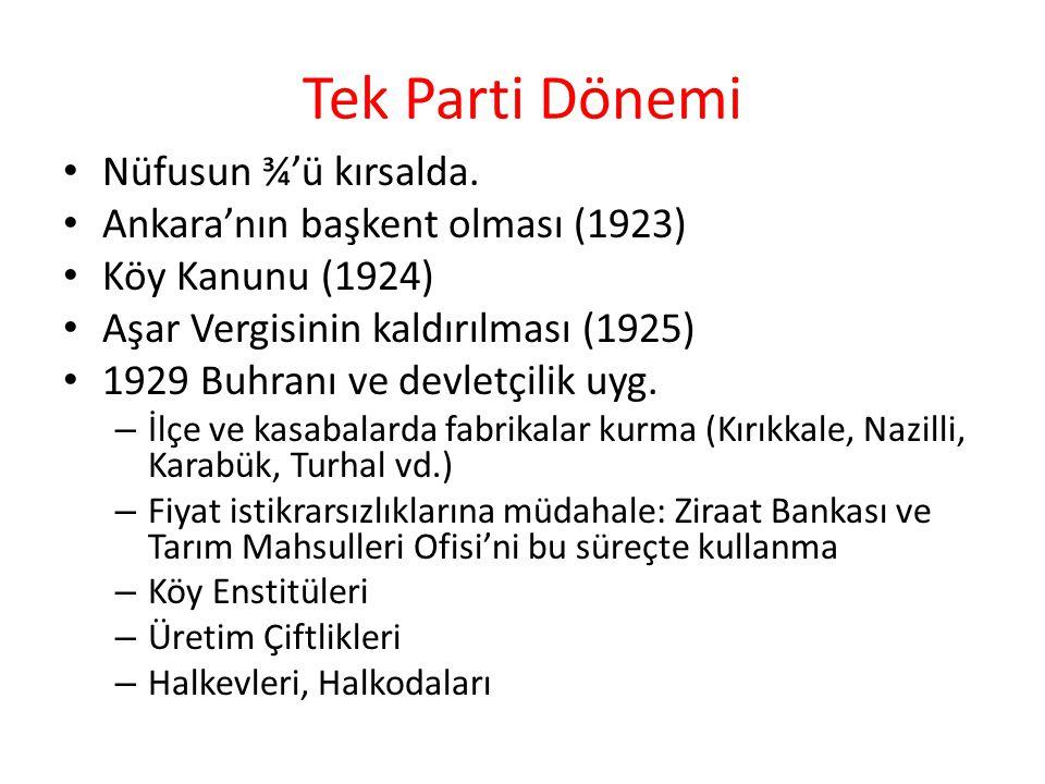 Tek Parti Dönemi Nüfusun ¾'ü kırsalda. Ankara'nın başkent olması (1923) Köy Kanunu (1924) Aşar Vergisinin kaldırılması (1925) 1929 Buhranı ve devletçi