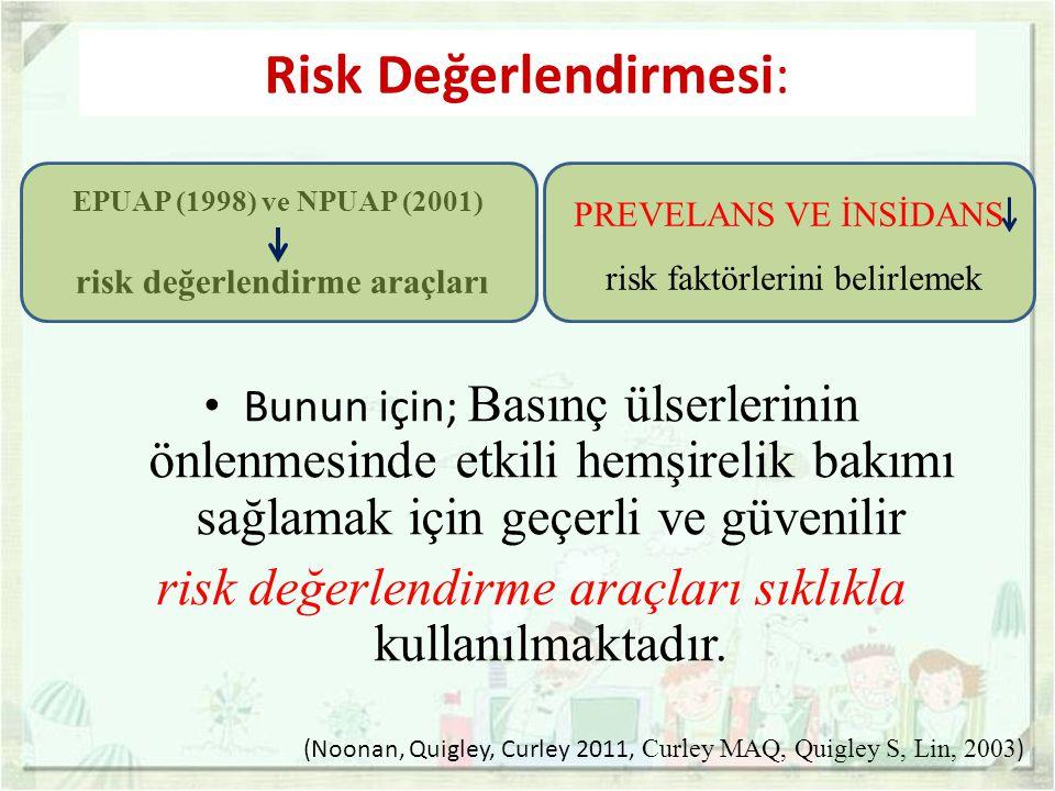 Risk Değerlendirmesi: Bunun için; Basınç ülserlerinin önlenmesinde etkili hemşirelik bakımı sağlamak için geçerli ve güvenilir risk değerlendirme araç