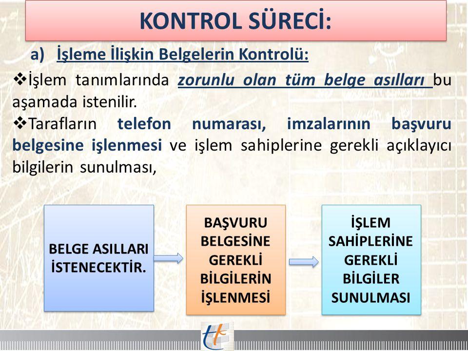 KONTROL SÜRECİ: a)İşleme İlişkin Belgelerin Kontrolü:  İşlem tanımlarında zorunlu olan tüm belge asılları bu aşamada istenilir.  Tarafların telefon