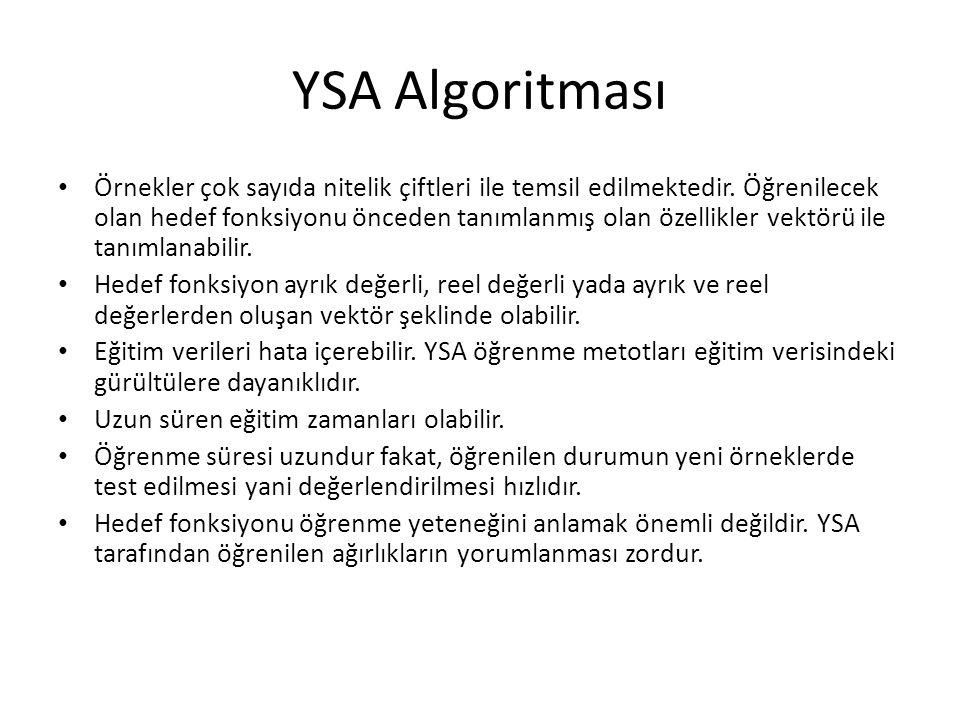 YSA'da Bilgi Bilgi ağın bağlantı ağırlıkları ile temsil edilir.