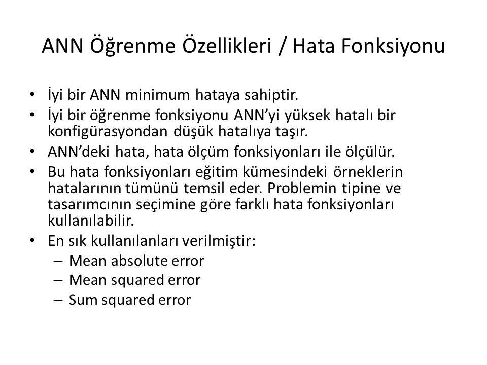 … ANN'deki hata, çıkış değerlerinin ve bias değerinin çıkışa yansımasıdır.