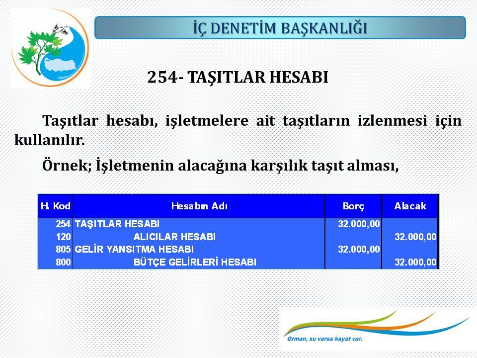 İÇ DENETİM BAŞKANLIĞI 254- TAŞITLAR HESABI Taşıtlar hesabı, işletmelere ait taşıtların izlenmesi için kullanılır. Örnek; İşletmenin alacağına karşılık