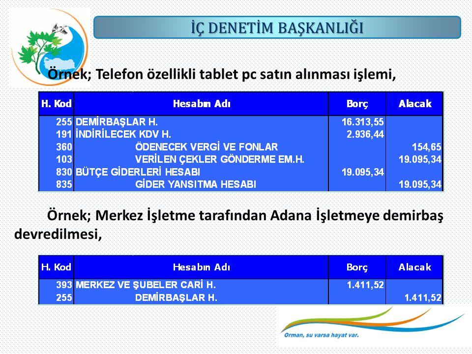 İÇ DENETİM BAŞKANLIĞI Örnek; Telefon özellikli tablet pc satın alınması işlemi, Örnek; Merkez İşletme tarafından Adana İşletmeye demirbaş devredilmesi