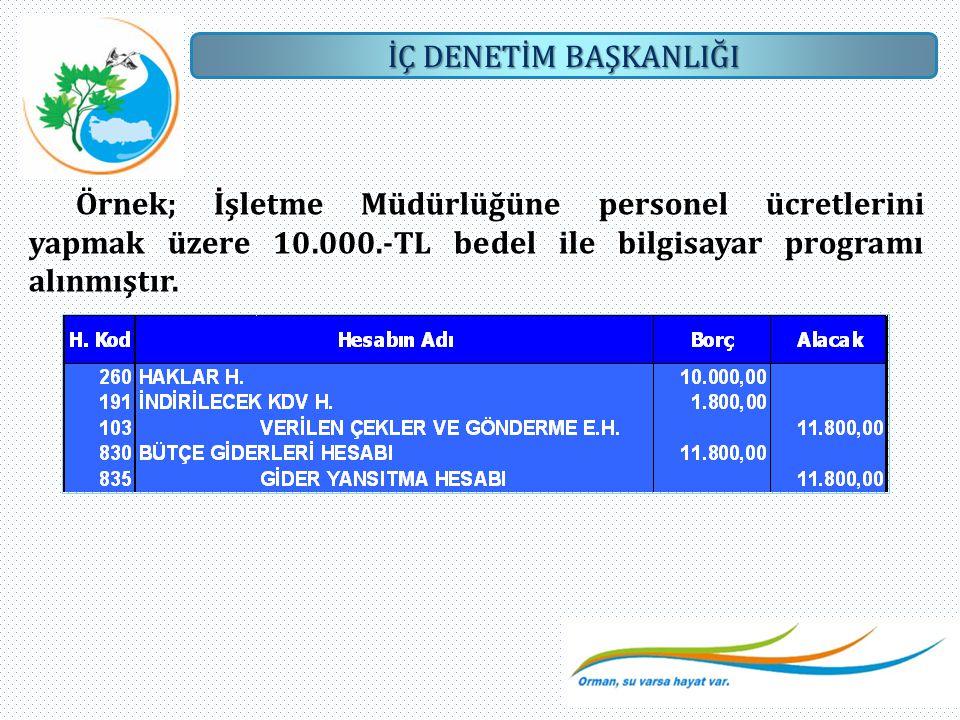 İÇ DENETİM BAŞKANLIĞI Örnek; İşletme Müdürlüğüne personel ücretlerini yapmak üzere 10.000.-TL bedel ile bilgisayar programı alınmıştır.