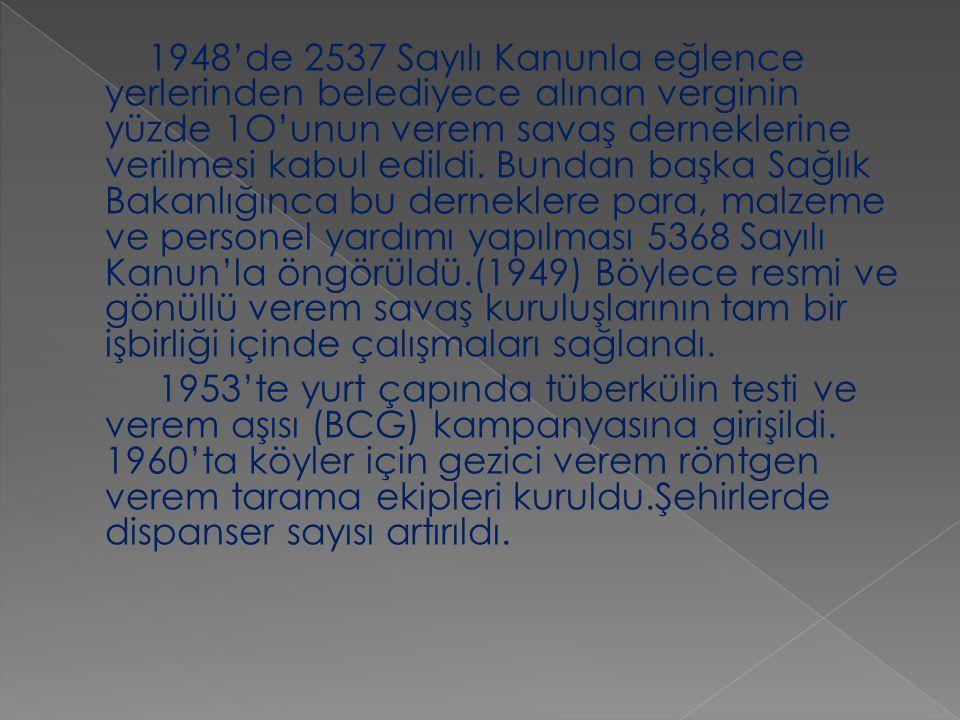 1948'de 2537 Sayılı Kanunla eğlence yerlerinden belediyece alınan verginin yüzde 1O'unun verem savaş derneklerine verilmesi kabul edildi. Bundan başka