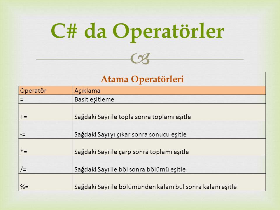  Atama Operatörleri OperatörAçıklama =Basit eşitleme +=Sağdaki Sayı ile topla sonra toplamı eşitle -=Sağdaki Sayı yı çıkar sonra sonucu eşitle *=Sağd
