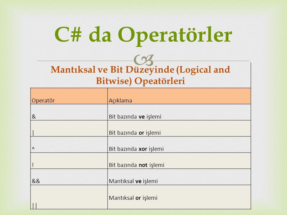  Mantıksal ve Bit Düzeyinde (Logical and Bitwise) Opeatörleri OperatörAçıklama &Bit bazında ve işlemi |Bit bazında or işlemi ^Bit bazında xor işlemi