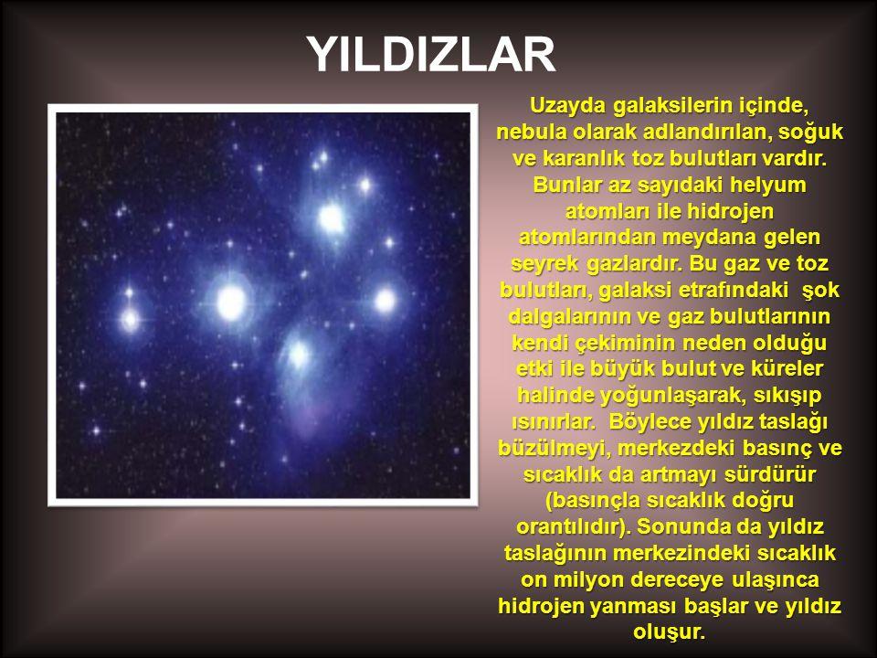 YILDIZLAR Uzayda galaksilerin içinde, nebula olarak adlandırılan, soğuk ve karanlık toz bulutları vardır.
