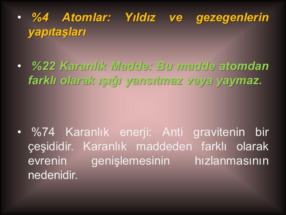 %4 Atomlar: Yıldız ve gezegenlerin yapıtaşları %22 Karanlık Madde: Bu madde atomdan farklı olarak ışığı yansıtmaz veya yaymaz.