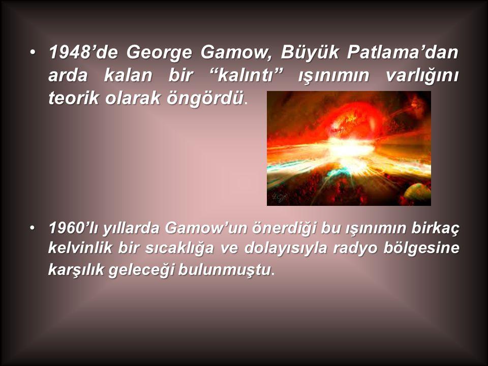 1948'de George Gamow, Büyük Patlama'dan arda kalan bir kalıntı ışınımın varlığını teorik olarak öngördü1948'de George Gamow, Büyük Patlama'dan arda kalan bir kalıntı ışınımın varlığını teorik olarak öngördü.