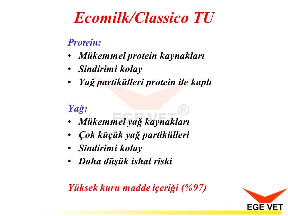 Ecomilk/Classico TU Protein: Mükemmel protein kaynakları Sindirimi kolay Yağ partikülleri protein ile kaplı Yağ: Mükemmel yağ kaynakları Çok küçük yağ