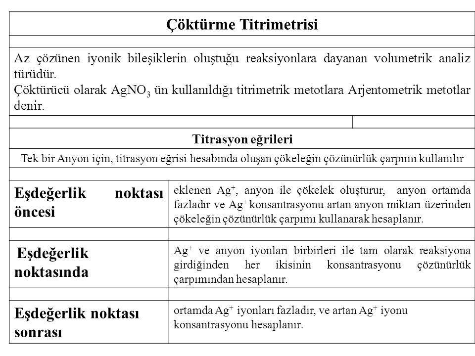 Çöktürme Titrimetrisi Az çözünen iyonik bileşiklerin oluştuğu reaksiyonlara dayanan volumetrik analiz türüdür.