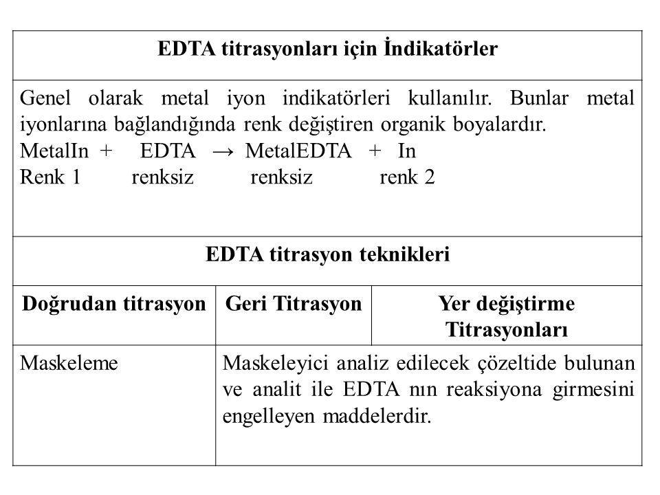 EDTA titrasyonları için İndikatörler Genel olarak metal iyon indikatörleri kullanılır. Bunlar metal iyonlarına bağlandığında renk değiştiren organik b