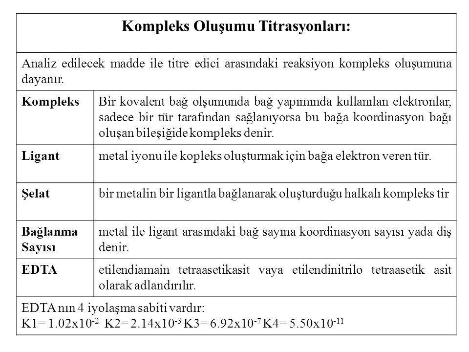 Kompleks Oluşumu Titrasyonları: Analiz edilecek madde ile titre edici arasındaki reaksiyon kompleks oluşumuna dayanır. KompleksBir kovalent bağ olşumu