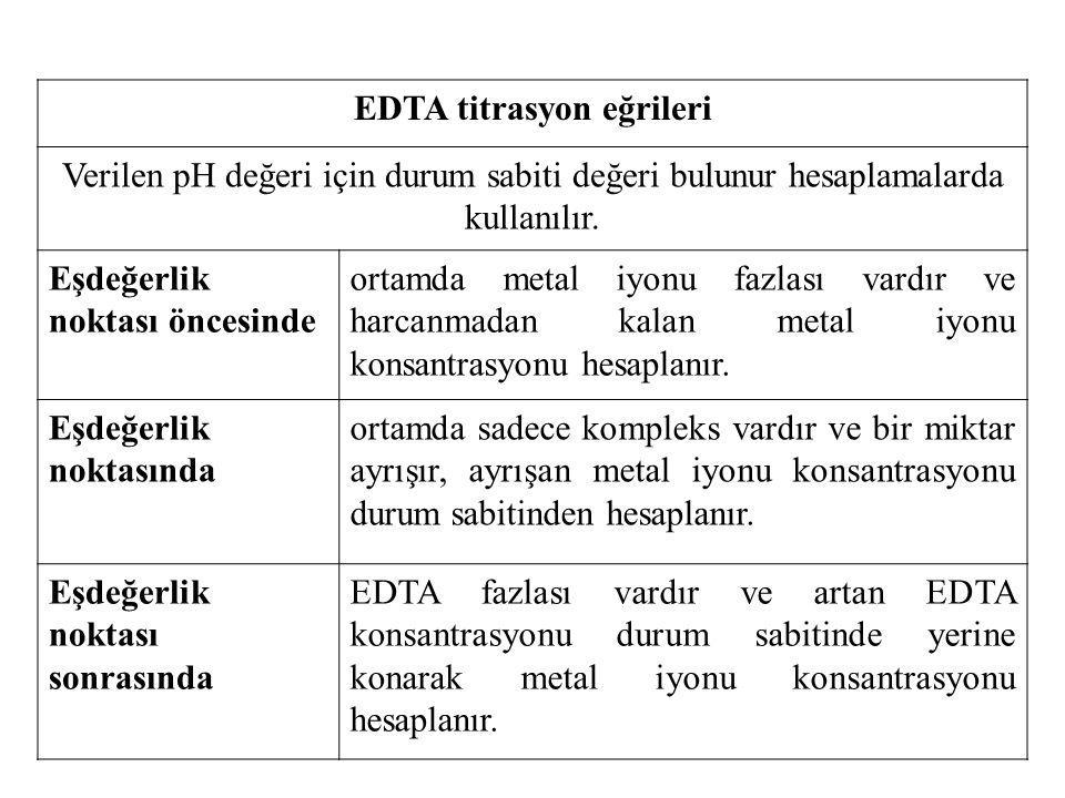EDTA titrasyon eğrileri Verilen pH değeri için durum sabiti değeri bulunur hesaplamalarda kullanılır. Eşdeğerlik noktası öncesinde ortamda metal iyonu