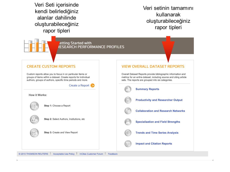 Create Custom Reports 26 farklı rapor tipi bulunmaktadır.
