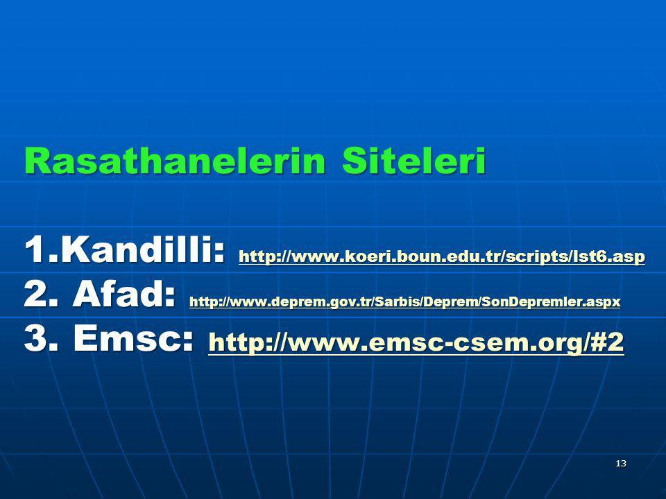 Rasathanelerin Siteleri 1.Kandilli: http://www.koeri.boun.edu.tr/scripts/lst6.asp 2. Afad: http://www.deprem.gov.tr/Sarbis/Deprem/SonDepremler.aspx 3.