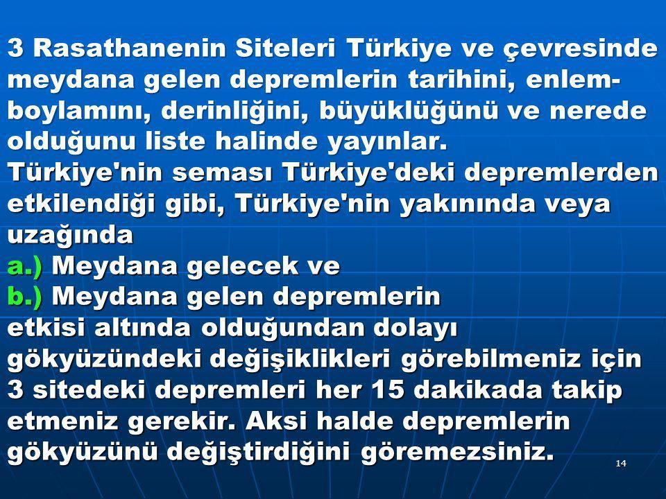 3 Rasathanenin Siteleri Türkiye ve çevresinde meydana gelen depremlerin tarihini, enlem- boylamını, derinliğini, büyüklüğünü ve nerede olduğunu liste halinde yayınlar.