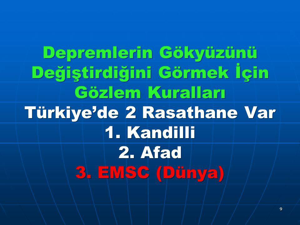 Depremlerin Gökyüzünü Değiştirdiğini Görmek İçin Gözlem Kuralları Türkiye'de 2 Rasathane Var 1. Kandilli 2. Afad 3. EMSC (Dünya) 9