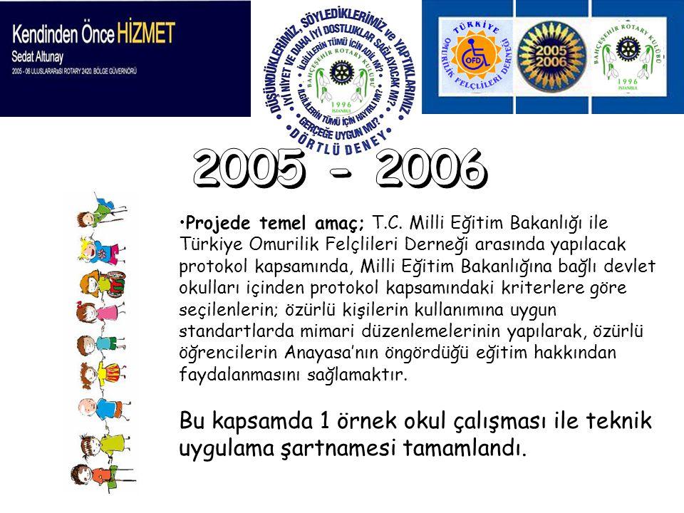 Projede temel amaç; T.C. Milli Eğitim Bakanlığı ile Türkiye Omurilik Felçlileri Derneği arasında yapılacak protokol kapsamında, Milli Eğitim Bakanlığı