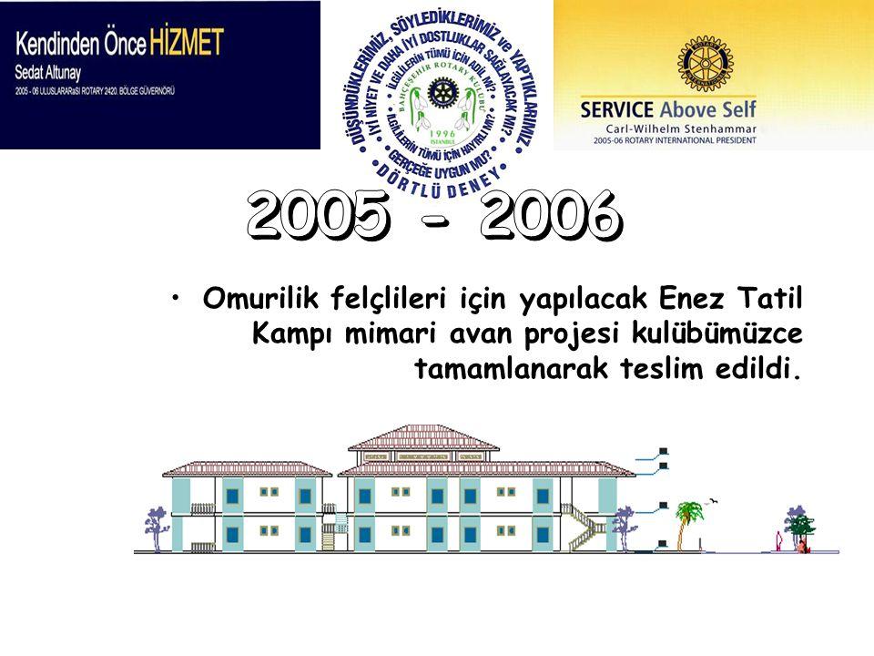 Omurilik felçlileri için yapılacak Enez Tatil Kampı mimari avan projesi kulübümüzce tamamlanarak teslim edildi.