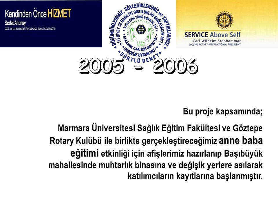 Bu proje kapsamında; anne baba eğitimi Marmara Üniversitesi Sağlık Eğitim Fakültesi ve Göztepe Rotary Kulübü ile birlikte gerçekleştireceğimiz anne ba