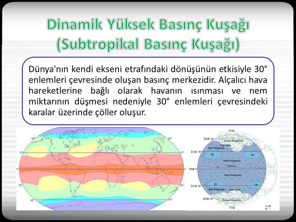 Dünya nın kendi ekseni etrafındaki dönüşünün etkisiyle 30° enlemleri çevresinde oluşan basınç merkezidir.