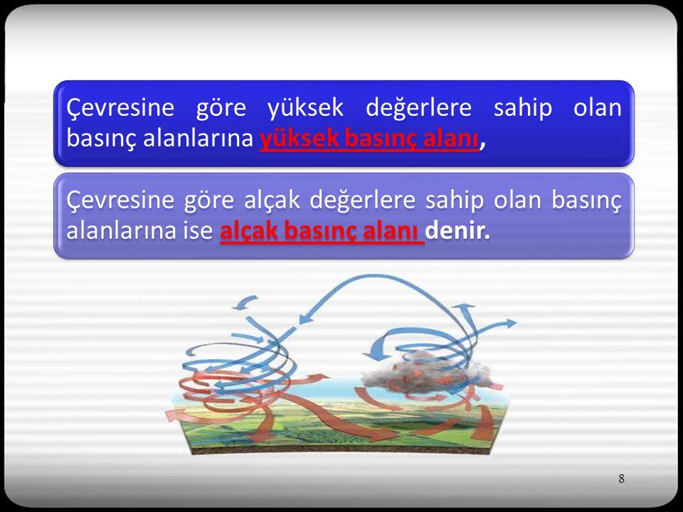 Çevresine göre yüksek değerlere sahip olan basınç alanlarına yüksek basınç alanı, Çevresine göre alçak değerlere sahip olan basınç alanlarına ise alçak basınç alanı denir.