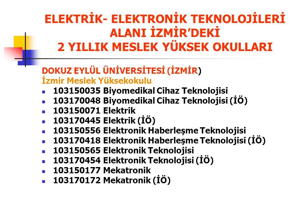 ELEKTRİK- ELEKTRONİK TEKNOLOJİLERİ ALANI İZMİR'DEKİ 2 YILLIK MESLEK YÜKSEK OKULLARI EGE ÜNİVERSİTESİ (İZMİR) Ege Meslek Yüksekokulu 103450129 Biyomedikal Cihaz Teknolojisi 103470027 Biyomedikal Cihaz Teknolojisi (İÖ) 103450156 Elektrik 103470054 Elektrik (İÖ) 103451145 Elektrikli Cihaz Teknolojisi 103470699 Elektrikli Cihaz Teknolojisi (İÖ) 103451154 Elektronik Haberleşme Teknolojisi 103470715 Elektronik Haberleşme Teknolojisi (İÖ