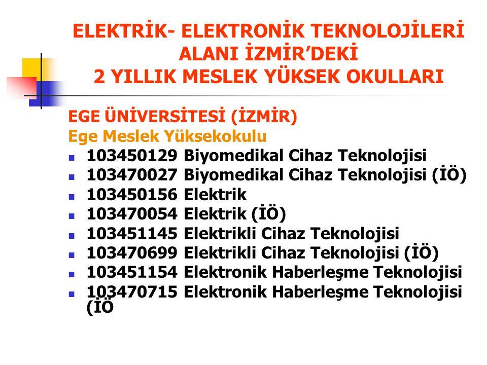 ELEKTRİK- ELEKTRONİK TEKNOLOJİLERİ ALANI İZMİR'DEKİ 2 YILLIK MESLEK YÜKSEK OKULLARI 103451163 Elektronik Teknolojisi 103470706 Elektronik Teknolojisi (İÖ) 103451172 Kontrol ve Otomasyon Teknolojisi 103470724 Kontrol ve Otomasyon Teknolojisi (İÖ) 103451057 Otomotiv Teknolojisi 103470654 Otomotiv Teknolojisi (İÖ) 103451339 Uçak Teknolojisi