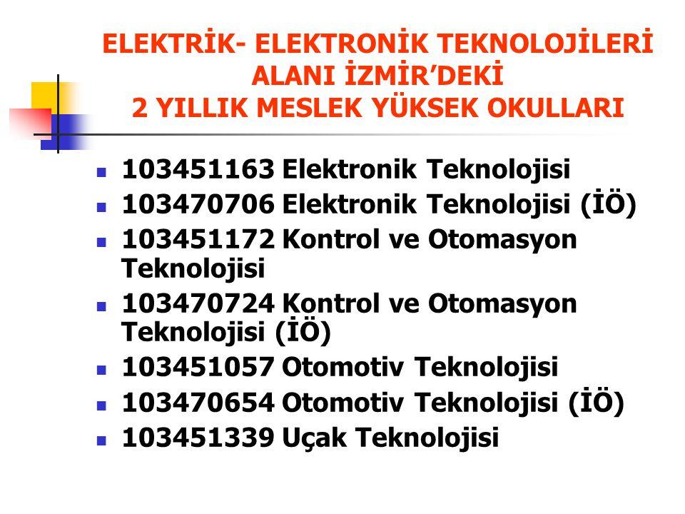 ELEKTRİK- ELEKTRONİK TEKNOLOJİLERİ ALANI İZMİR'DEKİ 2 YILLIK MESLEK YÜKSEK OKULLARI Bergama Meslek Yüksekokulu 103450571 Elektrik 103470469 Elektrik (İÖ) 103470733 Elektronik Teknolojisi (İÖ) 103451181 Kontrol ve Otomasyon Teknolojisi
