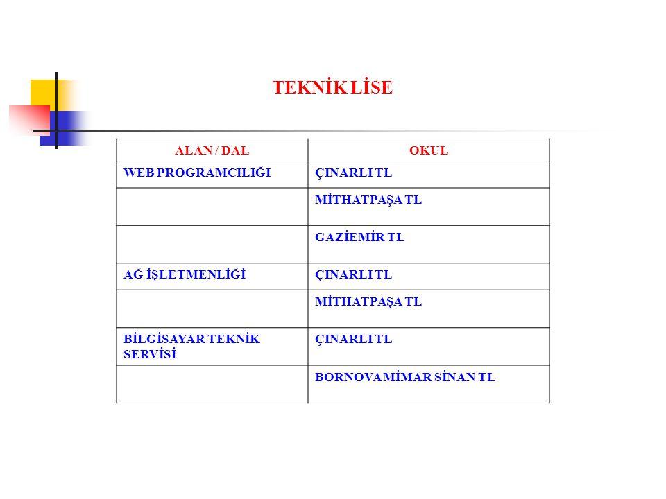 Bilişim Teknolojileri (YGS puanıyla girilen bölümler) Bilgisayar Teknolojisi ve Bilişim Sistemleri (Yüksekokul) 4 Yıllık YGS-1 Bilişim Sistemleri ve Teknolojileri (Yüksekokul) 4 Yıllık YGS-1 İşletme Bilgi Yönetimi (Yüksekokul) 4 YGS-6 Yönetim Bilişim Sistemleri (Yüksekokul) 4 YGS-6 Bilgisayar ve Öğretim Teknolojileri Öğretmenliği 4 Yıllık YGS-1