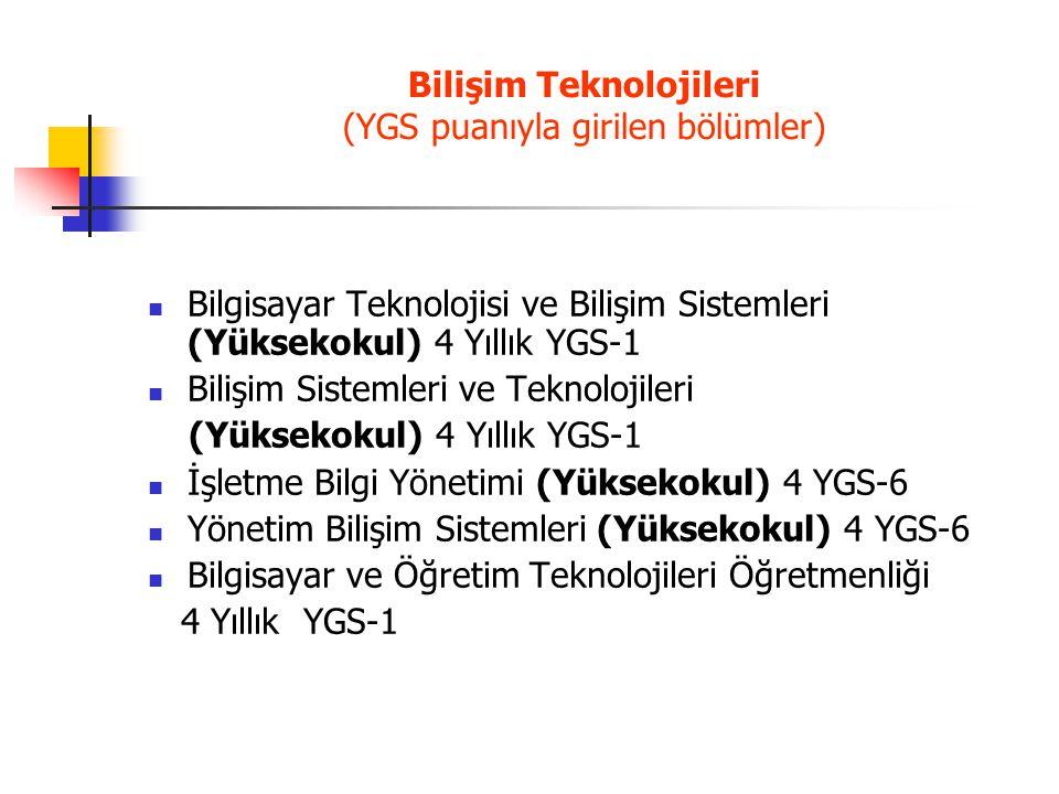 Bilişim Teknolojileri (YGS puanıyla girilen bölümler) Bilgisayar Teknolojisi ve Bilişim Sistemleri (Yüksekokul) 4 Yıllık YGS-1 Bilişim Sistemleri ve T