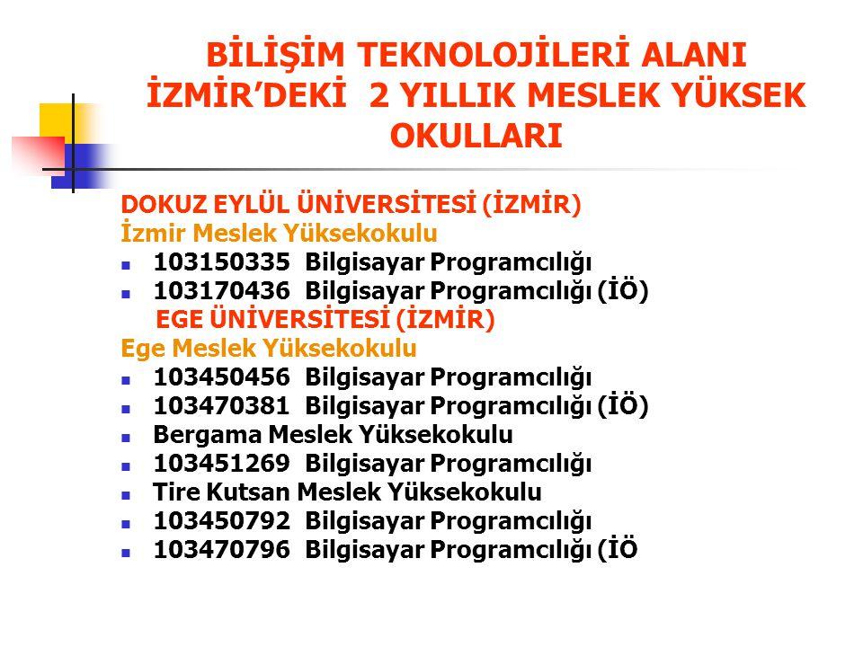 BİLİŞİM TEKNOLOJİLERİ ALANI İZMİR'DEKİ 2 YILLIK MESLEK YÜKSEK OKULLARI DOKUZ EYLÜL ÜNİVERSİTESİ (İZMİR) İzmir Meslek Yüksekokulu 103150335 Bilgisayar