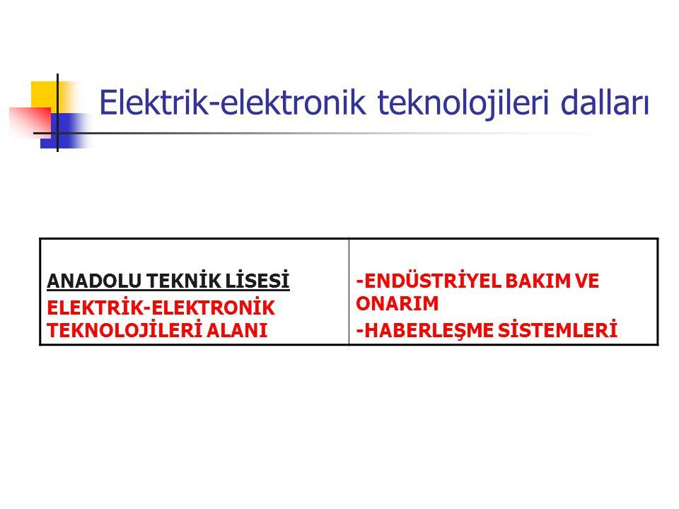 Elektrik-elektronik teknolojileri dalları ENDÜSTRİ MESLEK LİSESİ ELEKTRİK-ELEKTRONİK TEKNOLOJİLERİ ALANI - GÜVENLİK SİSTEMLERİ - ELEKTRİKLİ EV ALETLERİ - HABERLEŞME SİSTEMLERİ - ENDÜSTRİYEL BAKIM VE ONARIM - ELEKTRİK TESİSATI VE PANO MONÜTÖRLÜĞÜ