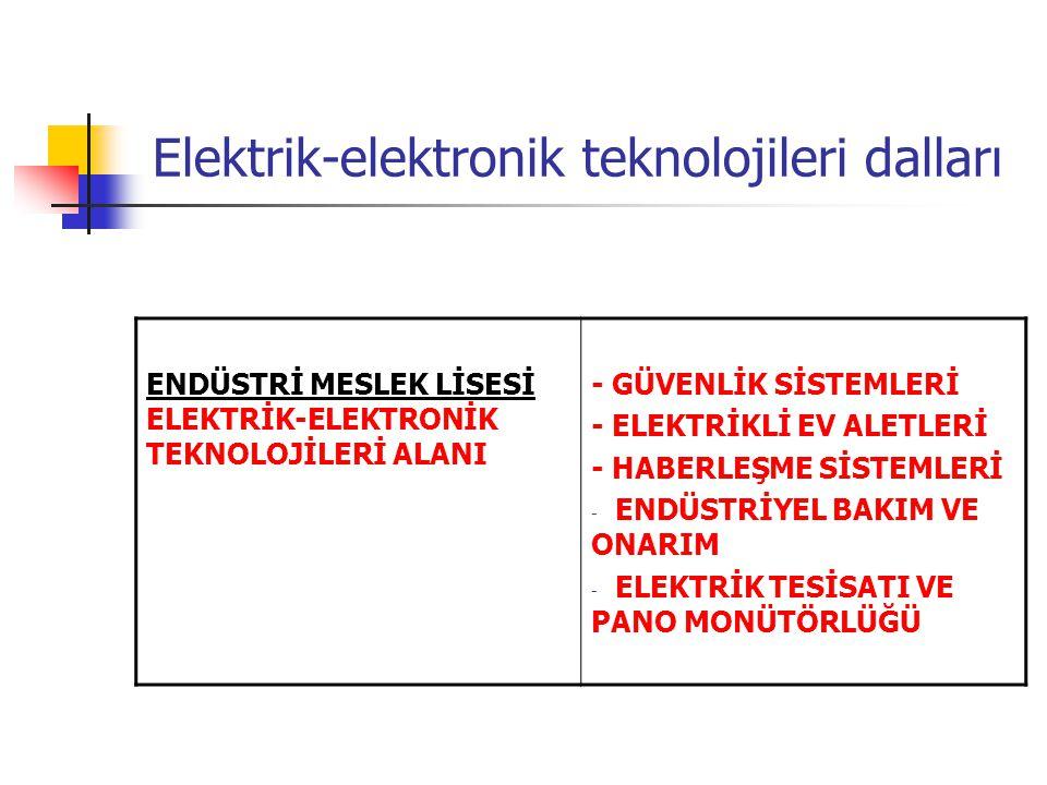 Elektrik-elektronik teknolojileri dalların tanıtımı Endüstriyel bakım ve onarım:fabrika,atölye vb işletmelerdeki sistemlerin bakım ve onarımına ilişkin işlemleri yapma niteliklerine sahip nitelikli meslek elemanı yetiştirmek