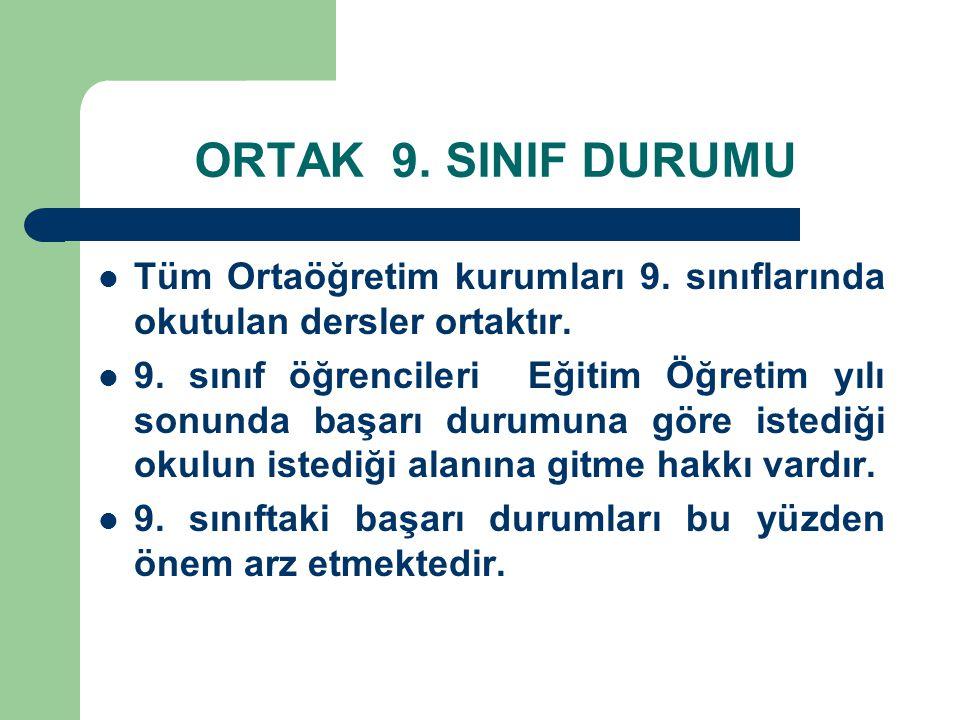 ORTAK 9.SINIF DURUMU Tüm Ortaöğretim kurumları 9.
